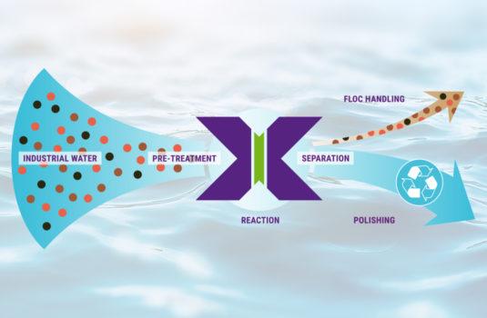 axolot-process